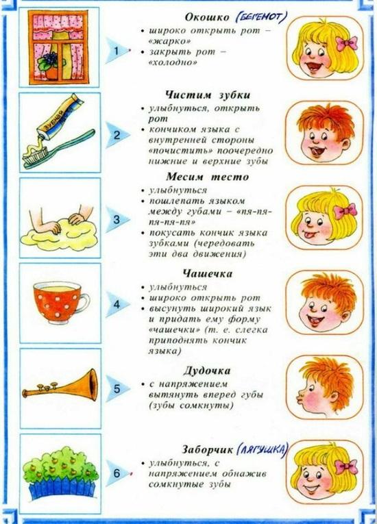 """Упражнения """"Окошко"""", """"Чистим зубы"""", """"Тесто"""", """"Чашечка"""", """"Дудочка"""", """"Заборчик"""""""