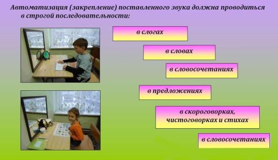 Последовательность автоматизации звука