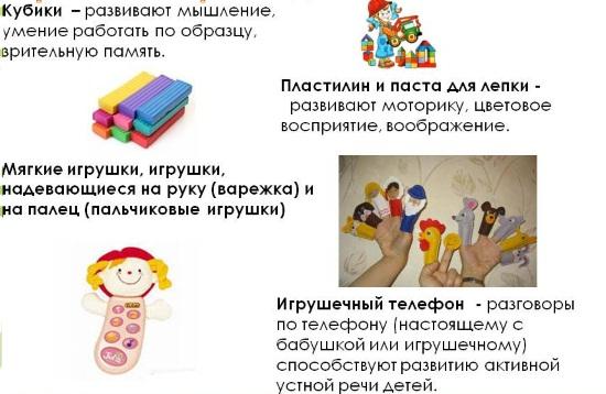 Игры для развития речи детей двух-трех лет