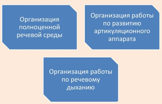 Меры профилактики ЗРР