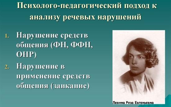 Психолого-педагогическая классификация речевых нарушений Р. Левиной