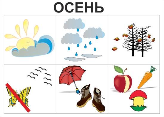 Мнемотаблица для составления рассказа про осень