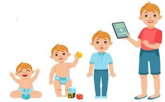 Нормальные показатели речевого развития у детей
