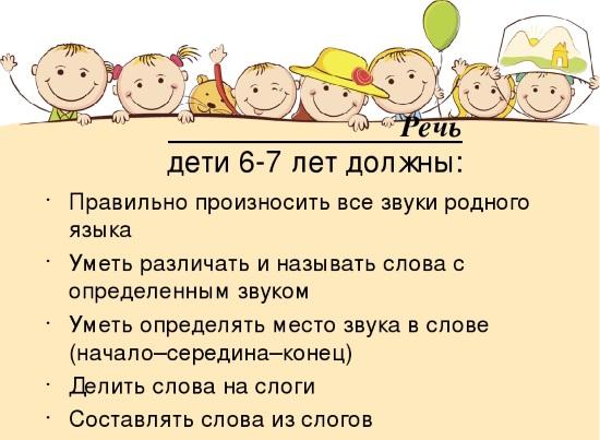 Особенности речи детей 6-7 лет