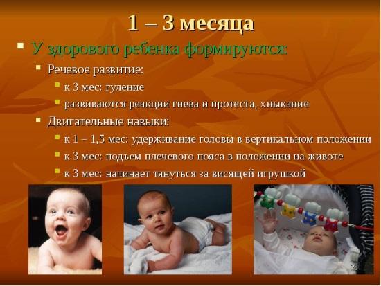 Нормы развития ребенка в 1-3 месяца