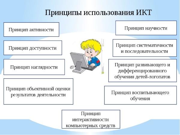 Принципы использования ИКТ
