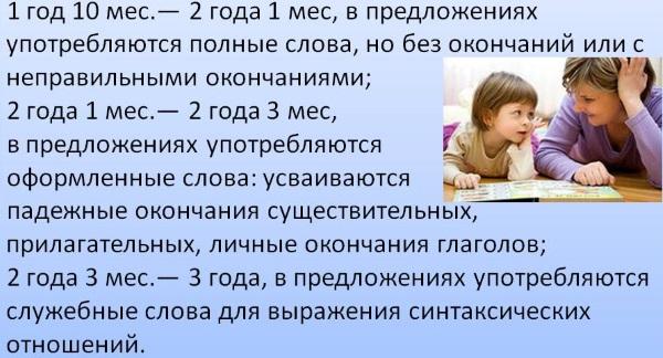 Усвоение грамматической структуры предложения по А. Н. Гвоздеву