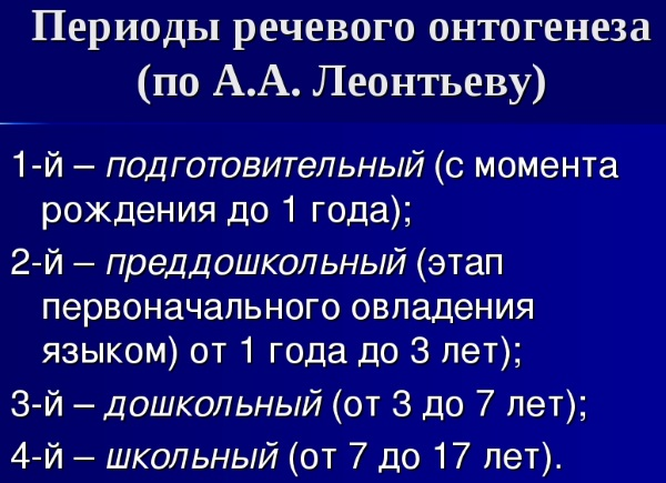 Периоды речевого онтогенеза по А. А. Леонтьеву